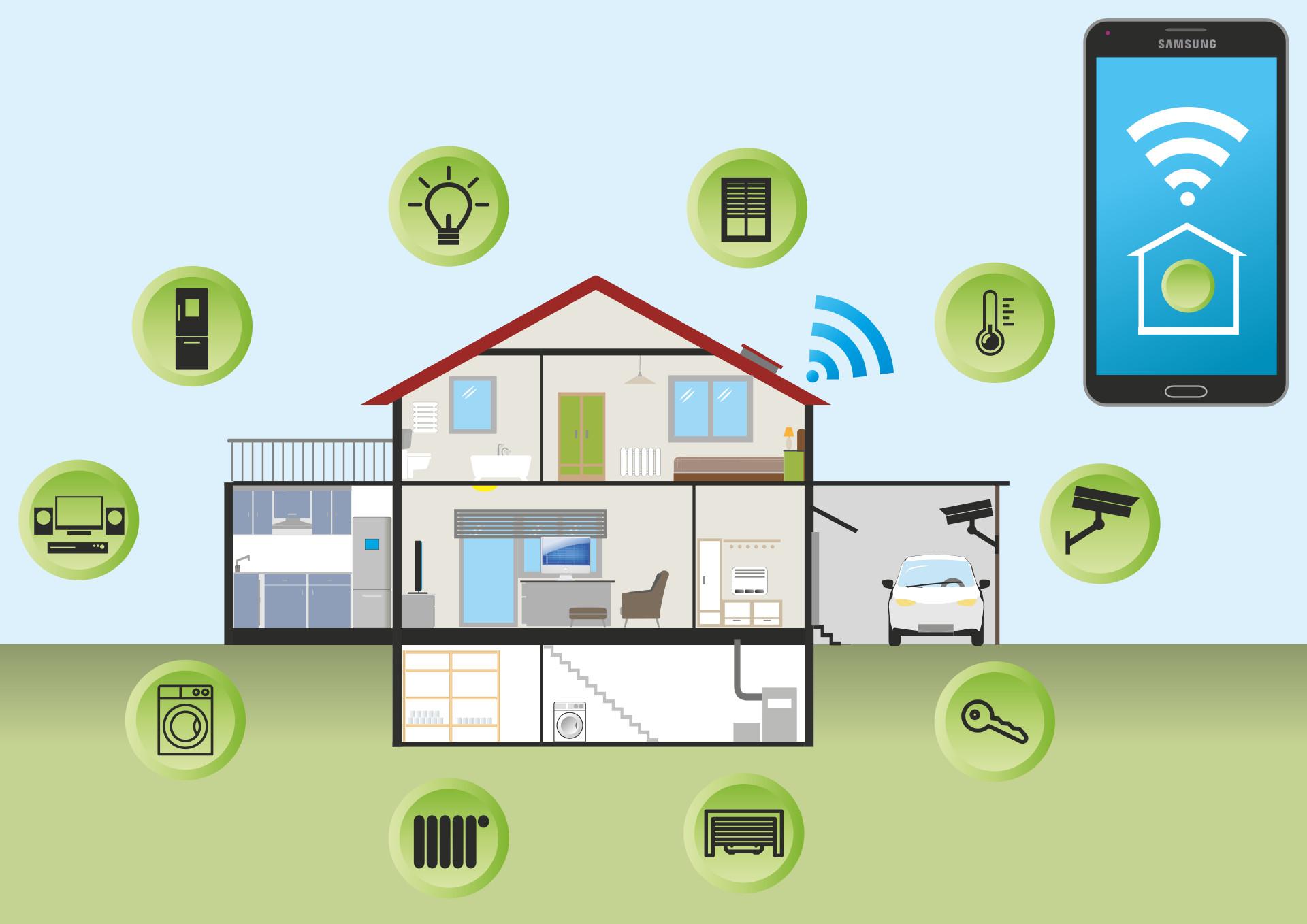 smart home so funktioniert das vernetze zuhause baukram. Black Bedroom Furniture Sets. Home Design Ideas