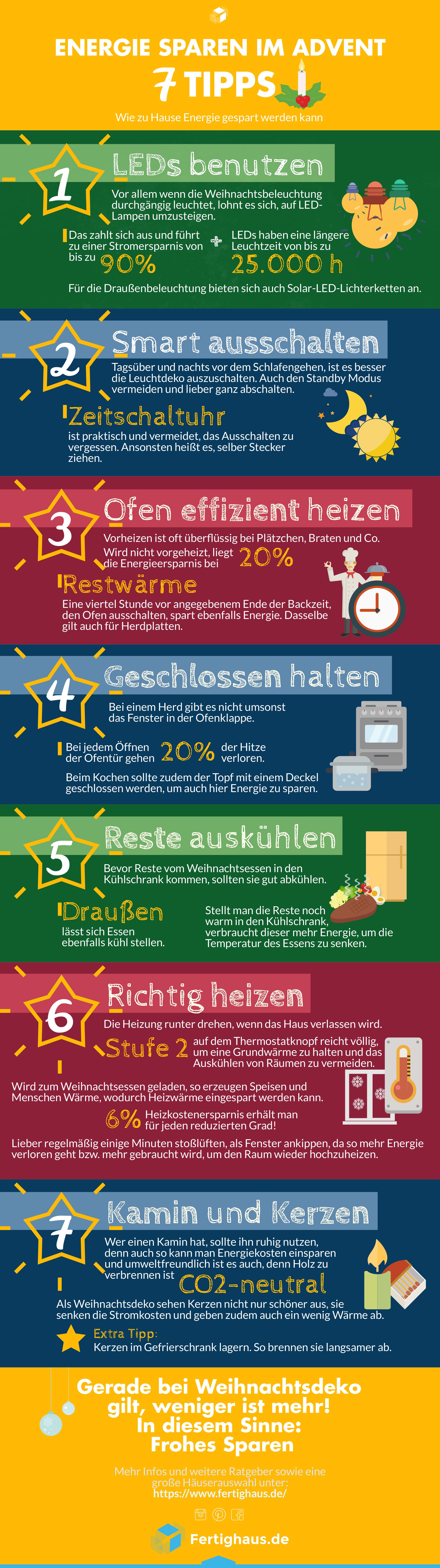 Wie Man Während Der Adventszeit Sehr Einfach Energie Sparen Kann, Verraten  Diese 7 Tipps, Die Wir Auf Fertighaus.de Gesehen Haben: